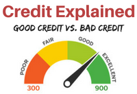 credit score good and bad credit chris the mortgage pro rancho cucamonga www.fireyourlandlord.info mortgage loan home loan credit score fha va homes for sale real estate