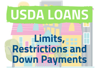 USDA Loans | Loans For Rural Properties