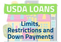 USDA Loans | Loans For Rural Properties