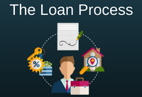 The Whole Loan Process in 9 easy steps