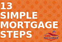 Home Loan Process | Real Estate Home Loans Approval | Home Loans 101
